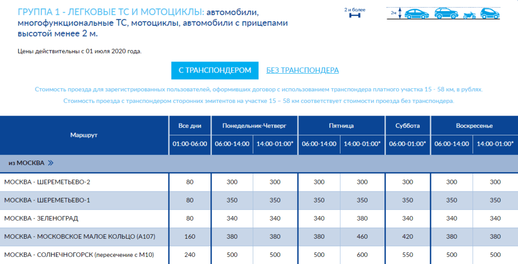 """Цены на проезд по """"золотому участку"""" трассы М11 15-58 км. с транспондером"""