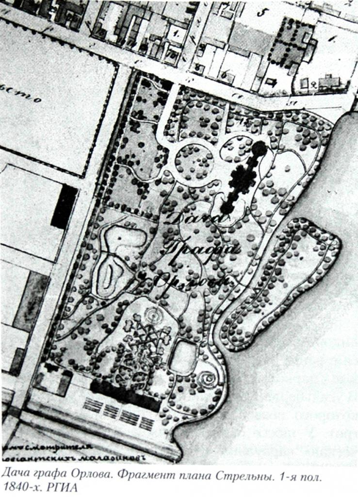 Схема Орловского парка