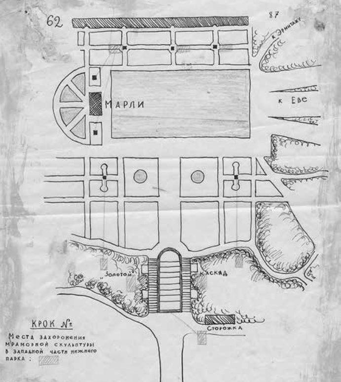 План захоронения мраморной скульптуры Петергофа