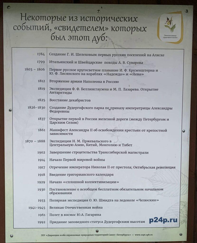 Дудергофские высоты в Санкт-Петербурге: экологическая тропа